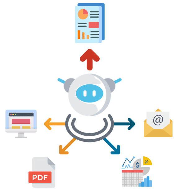 automate sales reports