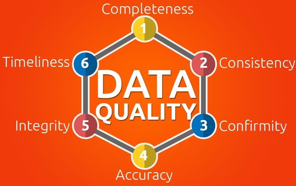 6 Dimensions of Data Quality